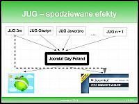 images/stories/2015/20150104_JUG_JakToZrobic/800_20141229_JUG_JakToZrobic_14.jpeg